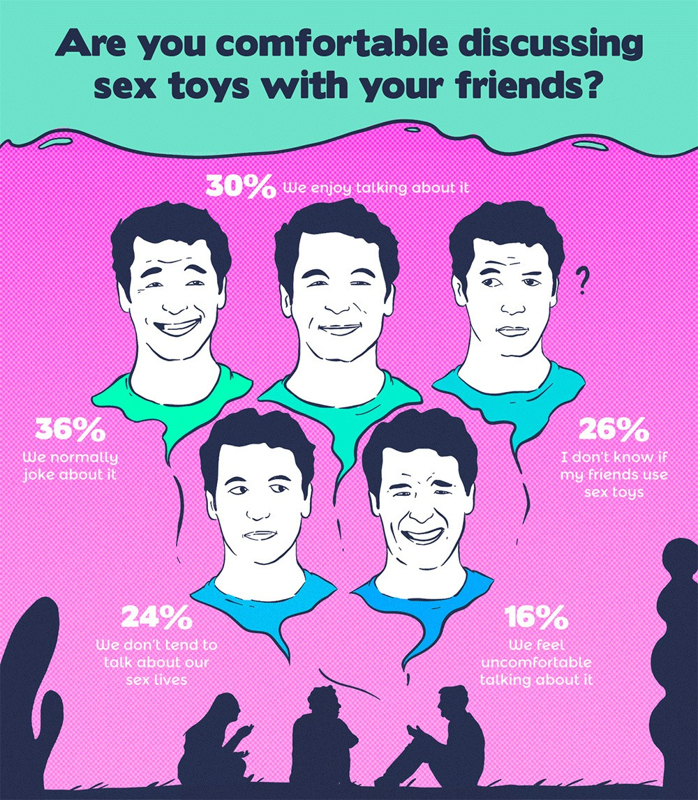 discuss sex toy with friends