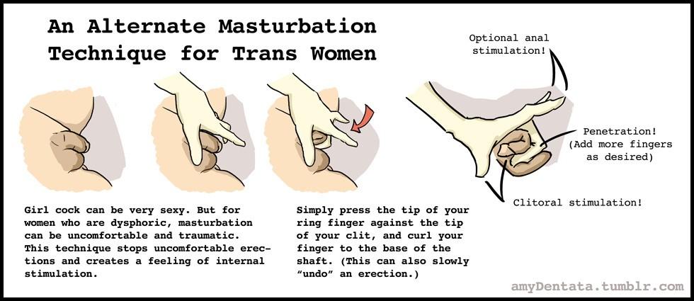 'Fold' masturbation technique for trans women